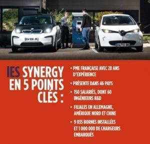 Bornes de recharge rapide véhicule électrique