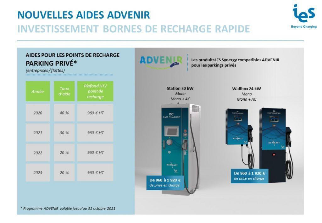 Aides ADVENIR borne de recharge flotte