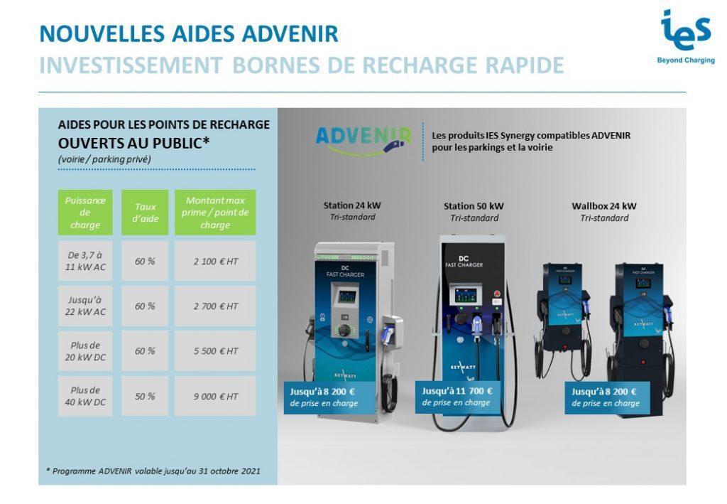 Nouvelles aides investissement bornes de recharge ADVENIR2