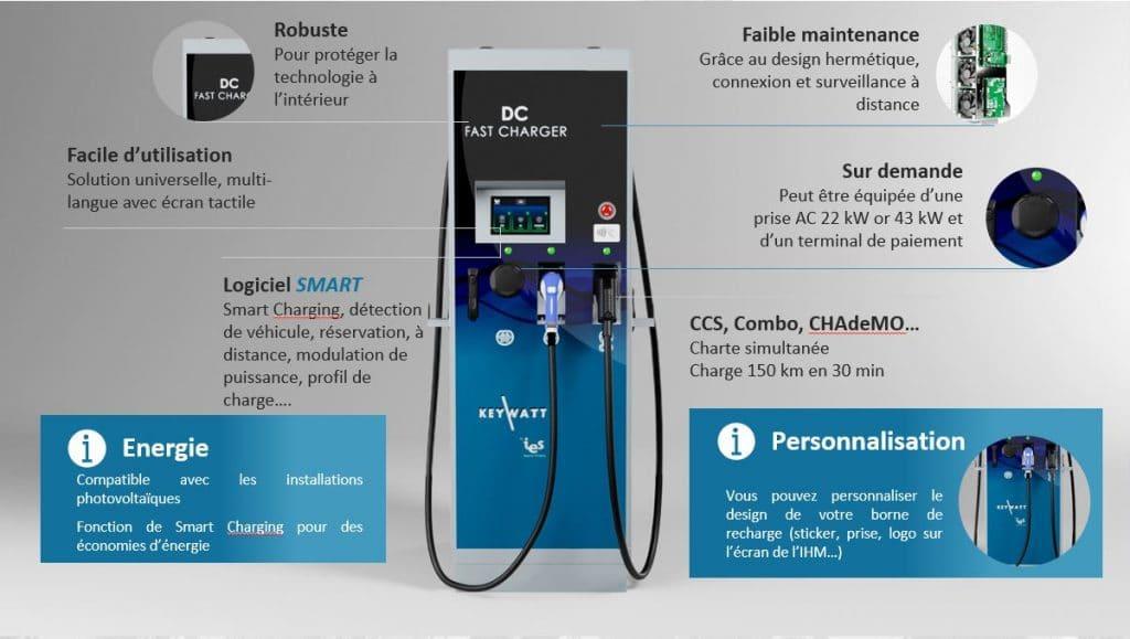 Avantages borne de recharge rapide 50 kW